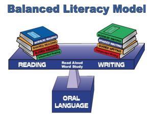 balanced-literacy1