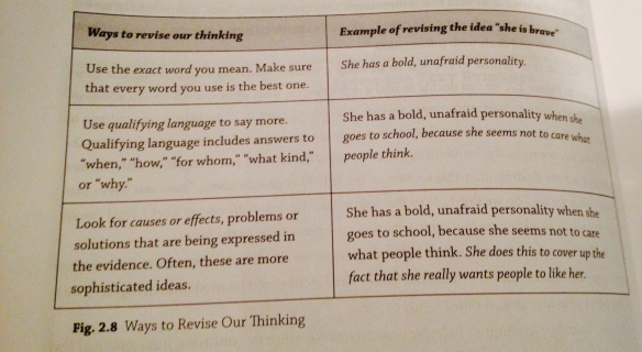 Figure 2.8: Ways to Revise Our Thinking, from Falling in Love With Close Reading, pg. 28