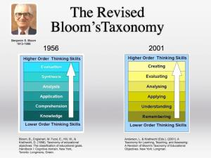 http://apps4stages.wikispaces.com/Blooms+Taxonomy